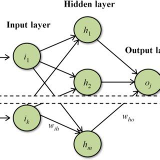 Distributed Bayesian algorithms for fault-tolerant event