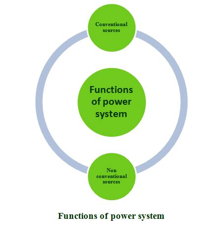 Research paper on fault tolerance in distributed systems